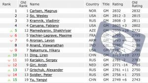 Mamedyarov World #5 In June FIDE Ratings's Thumbnail