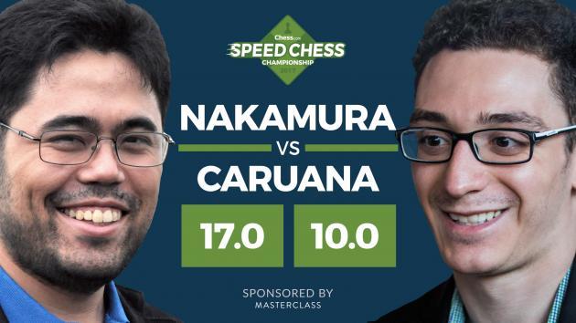 Nakamura Beats Blundering Caruana 17-10