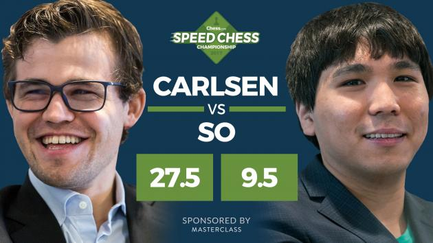 Carlsen Dominates Speed Chess; Defeats So