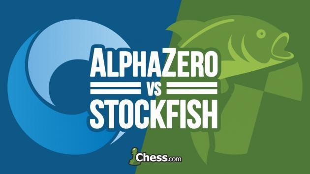 Google's AlphaZero besiegt Stockfish in einem 100 Partien Vergleich