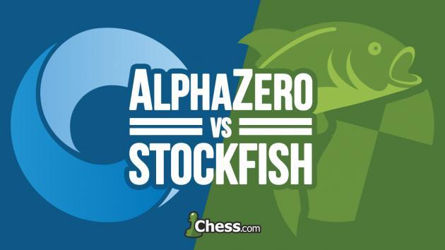 AlphaZero de Google arrasa a Stockfish