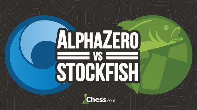 AlphaZero: Reacciones de GMs y de un autor de Stockfish