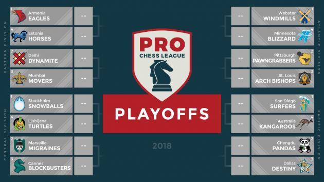 ПРО Лига: в финале без Карлсена