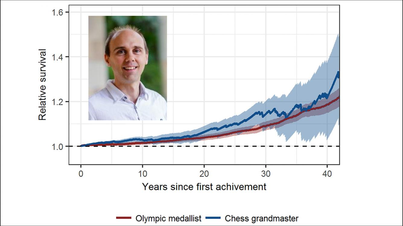 Study: Chess Grandmasters Live Longer