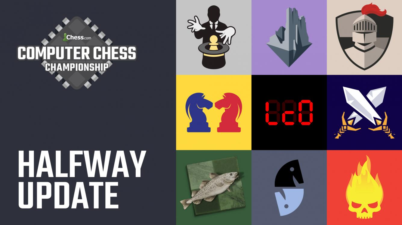 Machine-Learning Lc0 Joins 'Big 3' Engines Atop Computer Chess Championship At Half