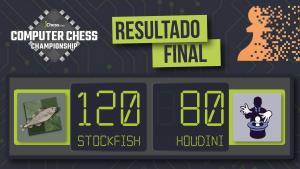 Stockfish gana el primer Computer Chess Championship