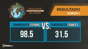 Espectacular comienzo de chess.com en español en la Batalla de Comunidades del Mundo