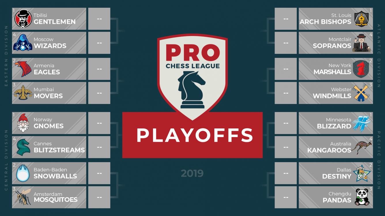 ПРО Лига: Феникс спасается, а Чародеи выходят в плей-офф