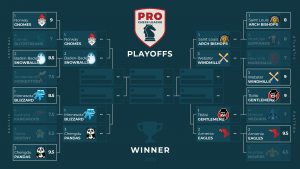 LIVE NOW: PRO Chess League Quarterfinals Begin Tuesday