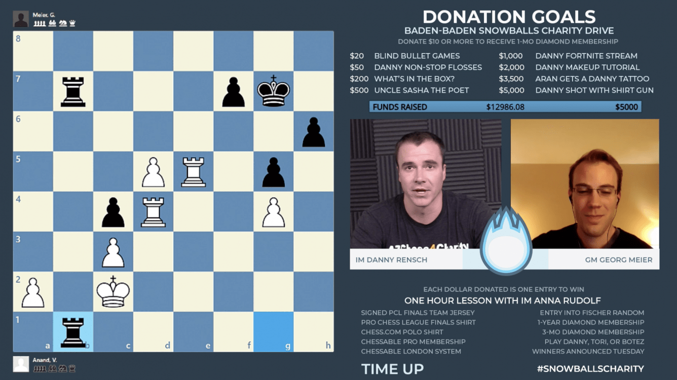 Chess.com Raises Over $15,000 for Baden Baden Snowballs