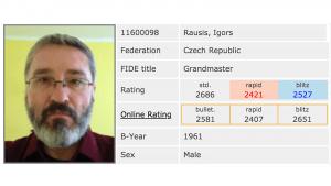 Tricherie présumée du GM Igors Rausis (58 ans) : l'enquête est ouverte !