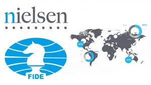 FIDE Launches Survey To Investigate Chess Market