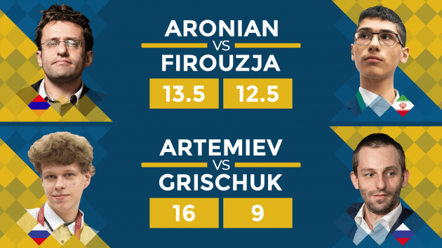 Aronian, Artemiev Advance In Thrilling Speed Chess Championship Doubleheader