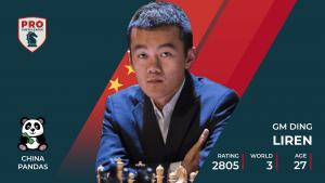 PRO Chess League: Playoff Scenarios