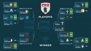 Today: PRO Chess League Quarterfinals Continue