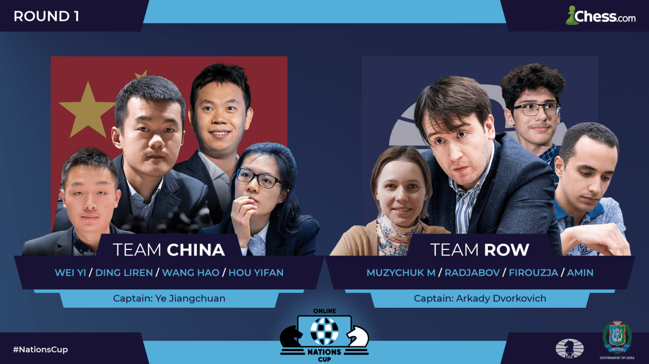 China Takes Lead At Fide Chess Com Online Nations Cup Chess Com
