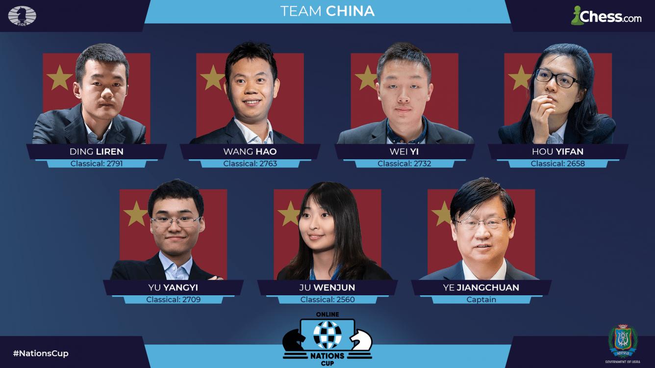 China Assume a Liderança na Online Nations Cup da FIDE e Chess.com