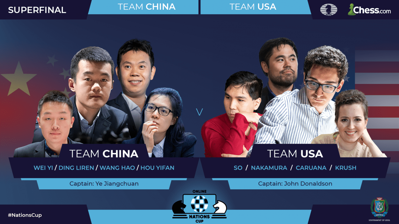 China, USA Will Battle In Sunday Superfinal At FIDE Chess.com Online Nations Cup