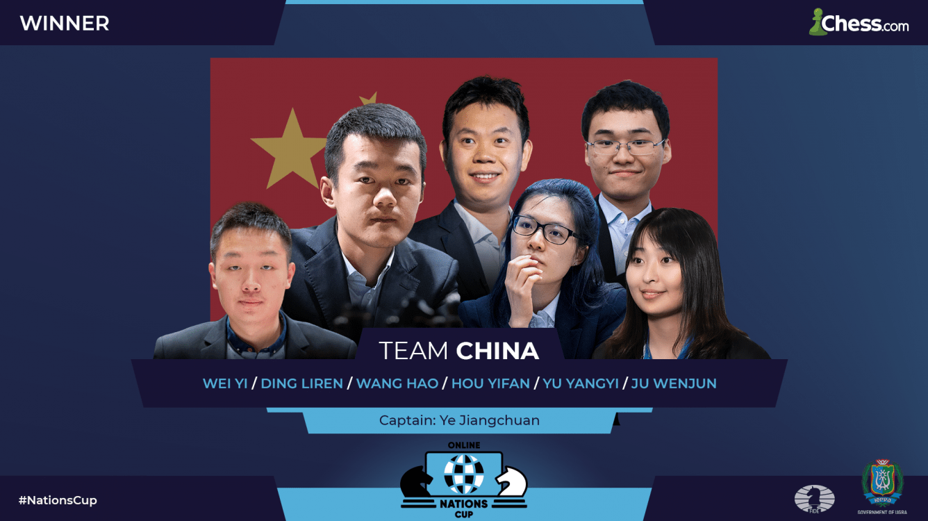 China gana la FIDE Chess.com Online Nations Cup