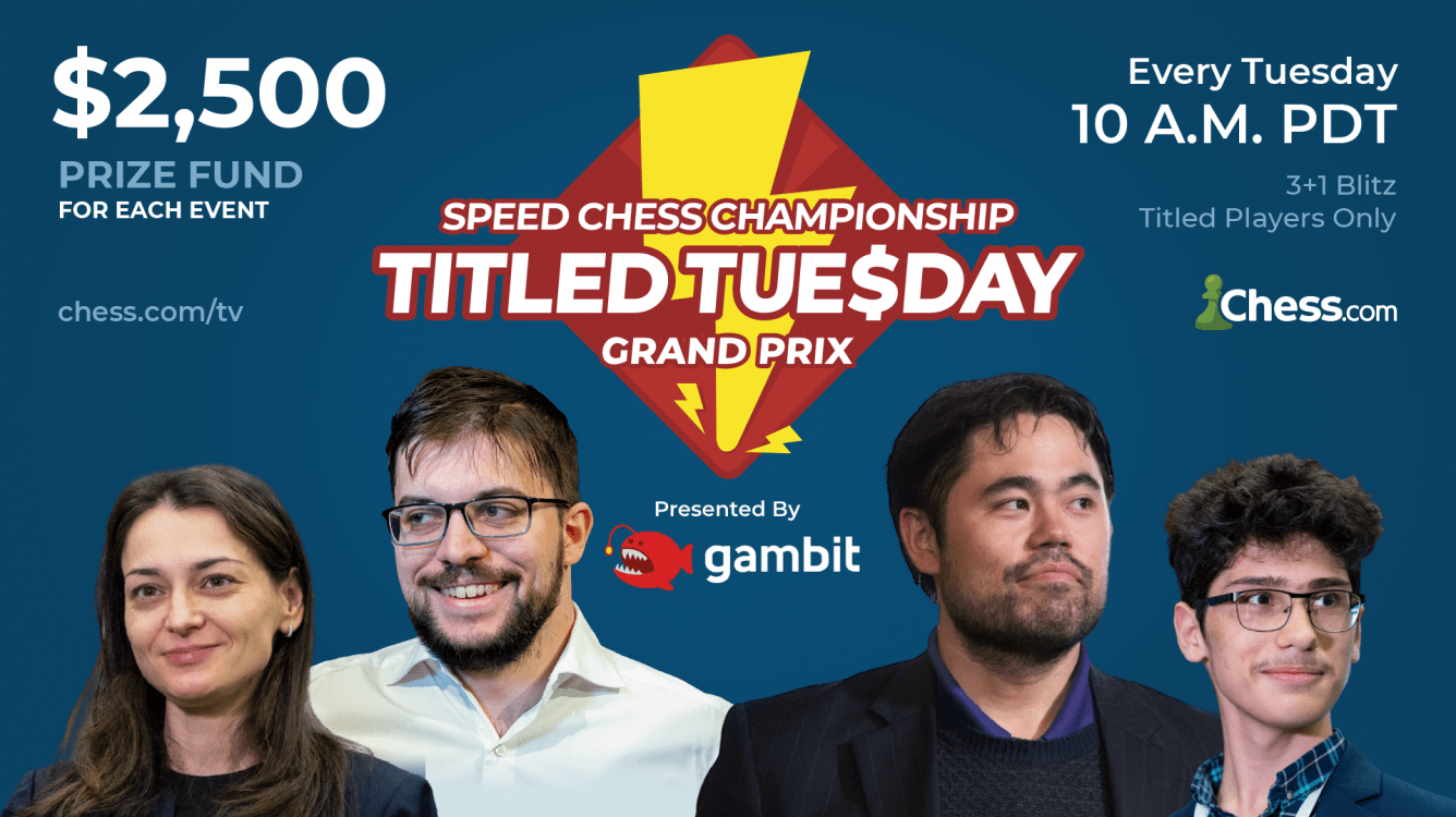 El Titled Tuesday clasifica para el Speed Chess Championship