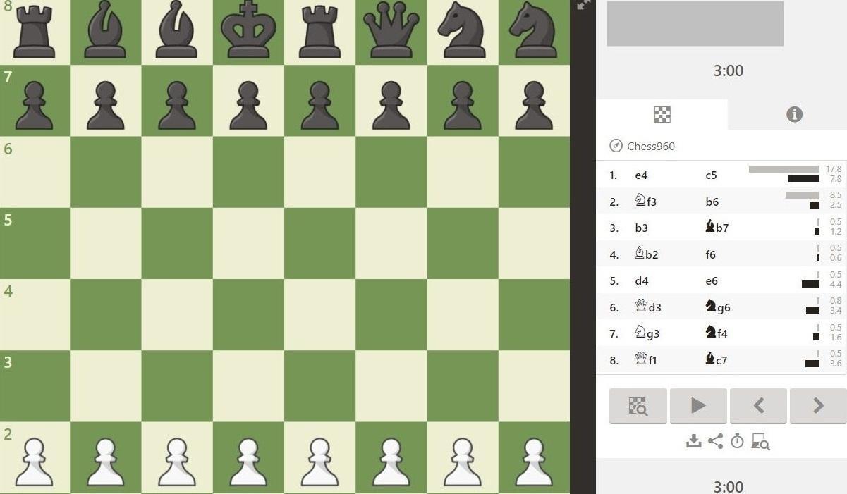 ტურნირი ფიშერის ჭადრაკში