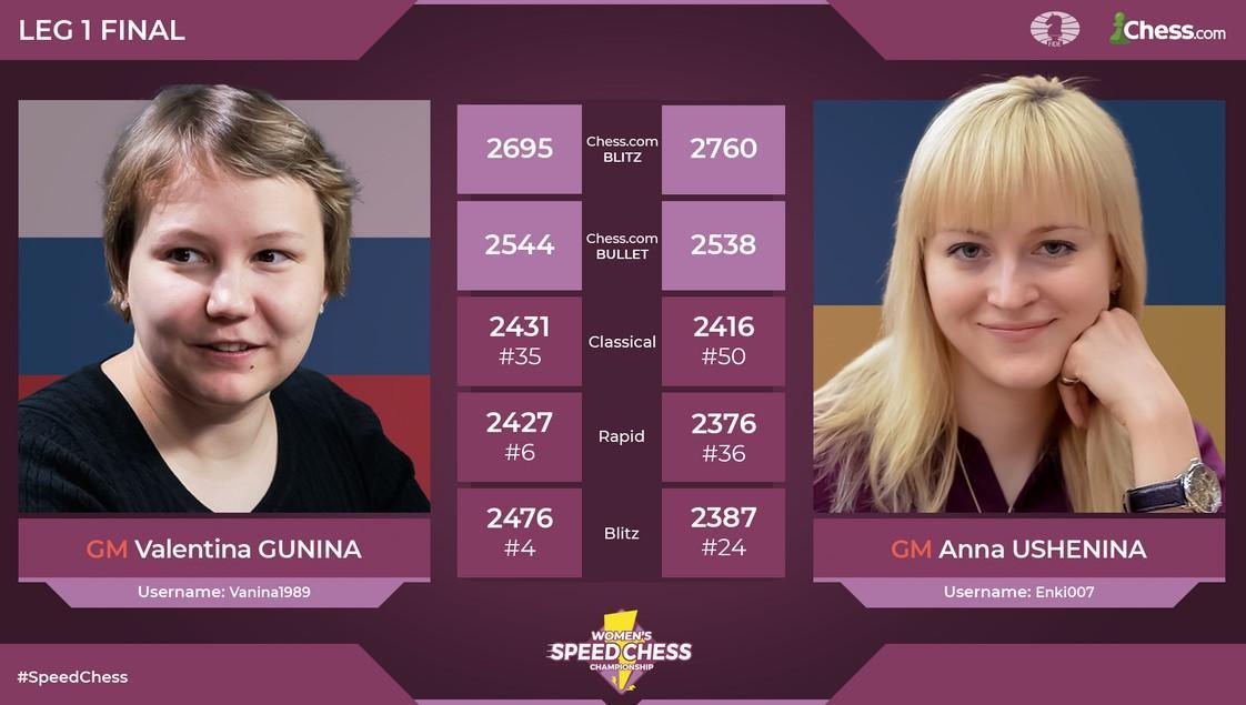 Anna Ushenina gewinnt den ersten Grand Prix der Damen Speed Chess Championship