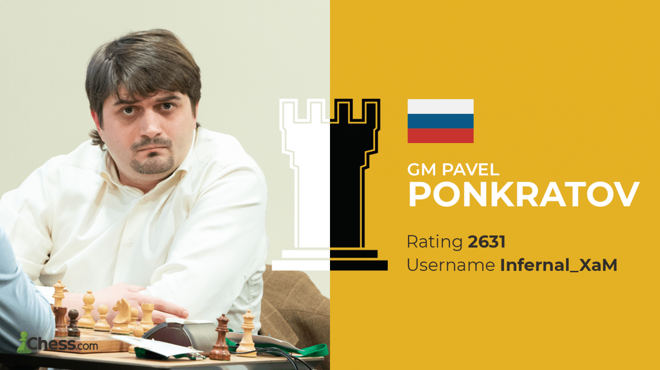 "Russian GM Pavel Ponkratov Wins International Chess Open ""Ciudad de Leon"""