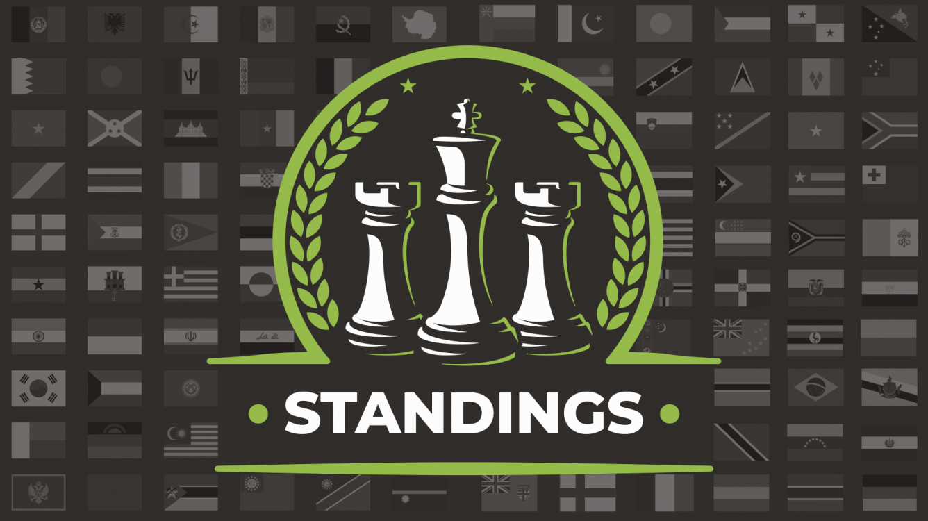 Results/Standings after Round 8