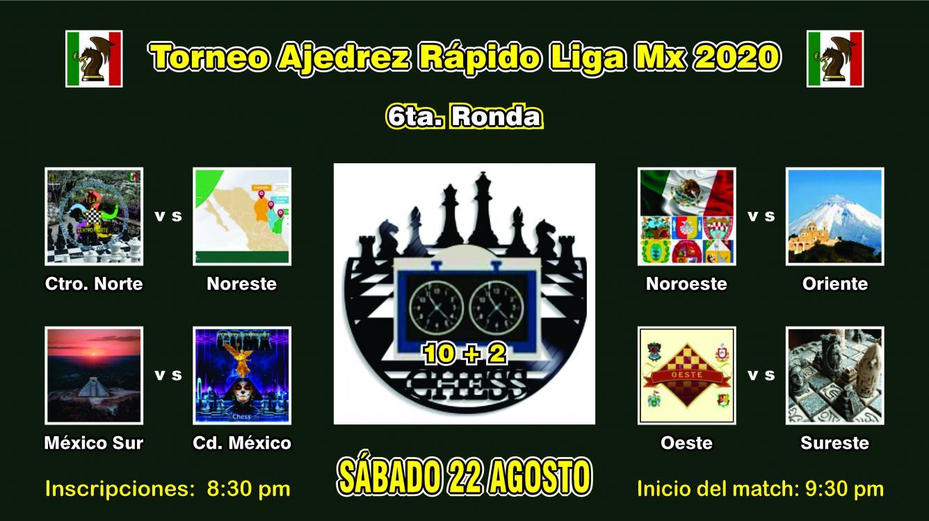 6ta. Ronda Ajedrez Rapido Liga Mx 2020
