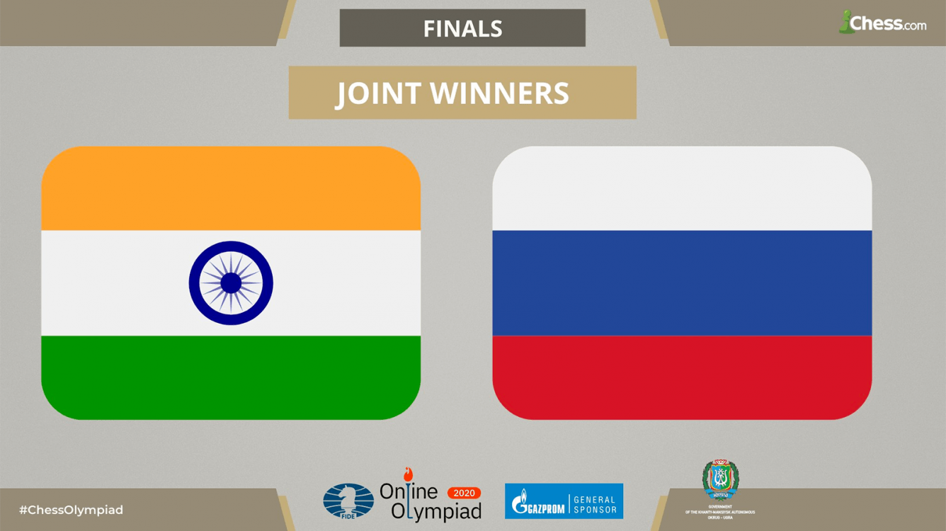 India, Russia Share Online Olympiad Gold As Global Internet Outage Impacts Final