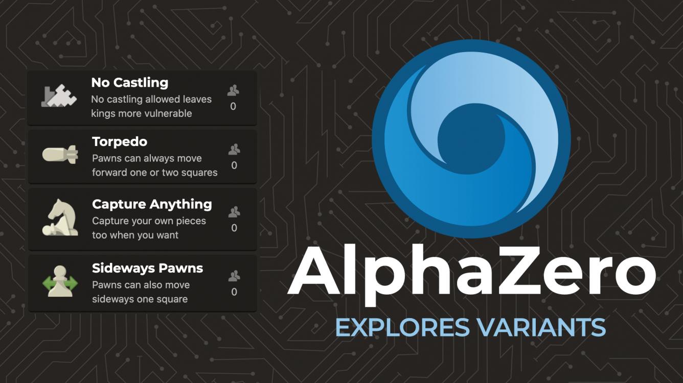 AlphaZero explora as diferentes variantes do xadrez