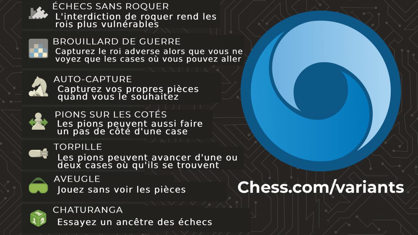 Les variantes testées par AlphaZero (et d'autres !) désormais jouables sur Chess.com !