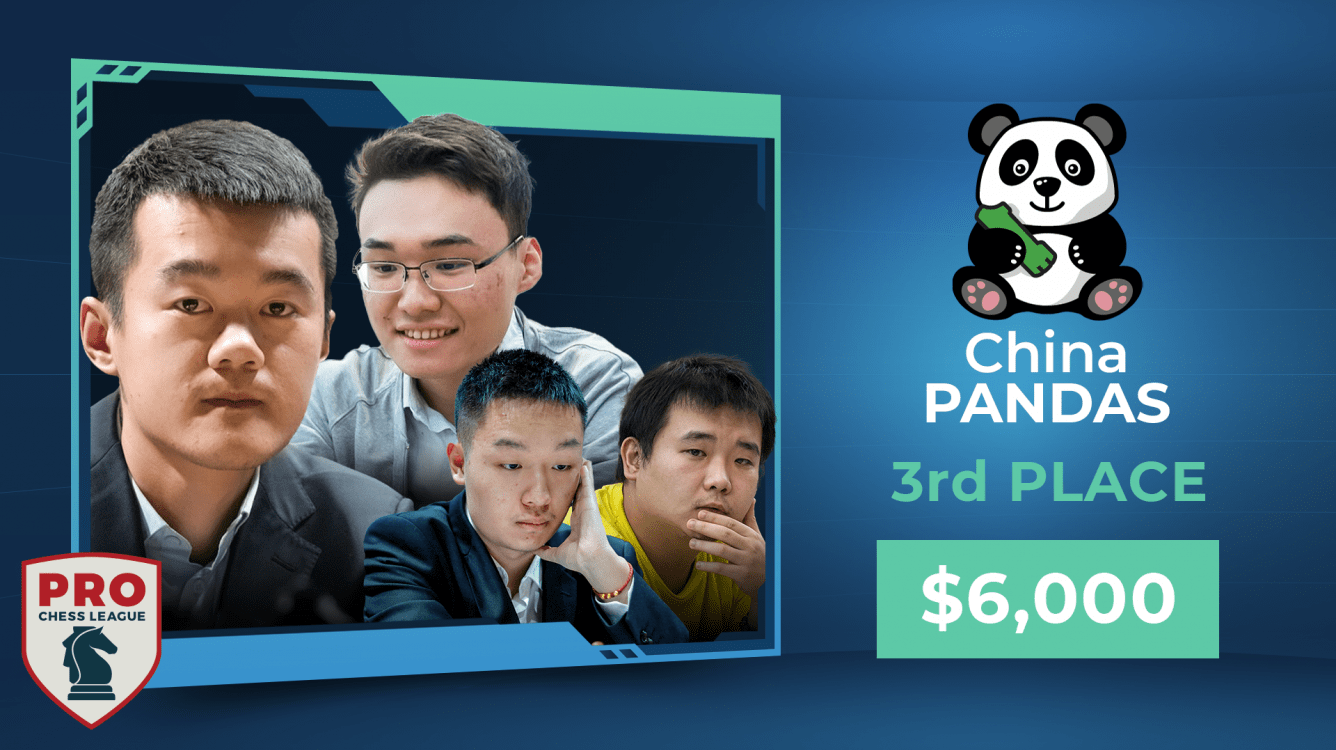 China Pandas Clinch 3rd Place In PRO Chess League