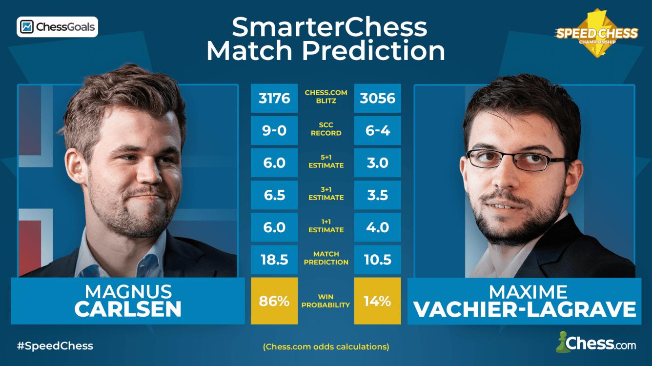 HOY: segunda semifinal del Speed Chess entre Carlsen y MVL