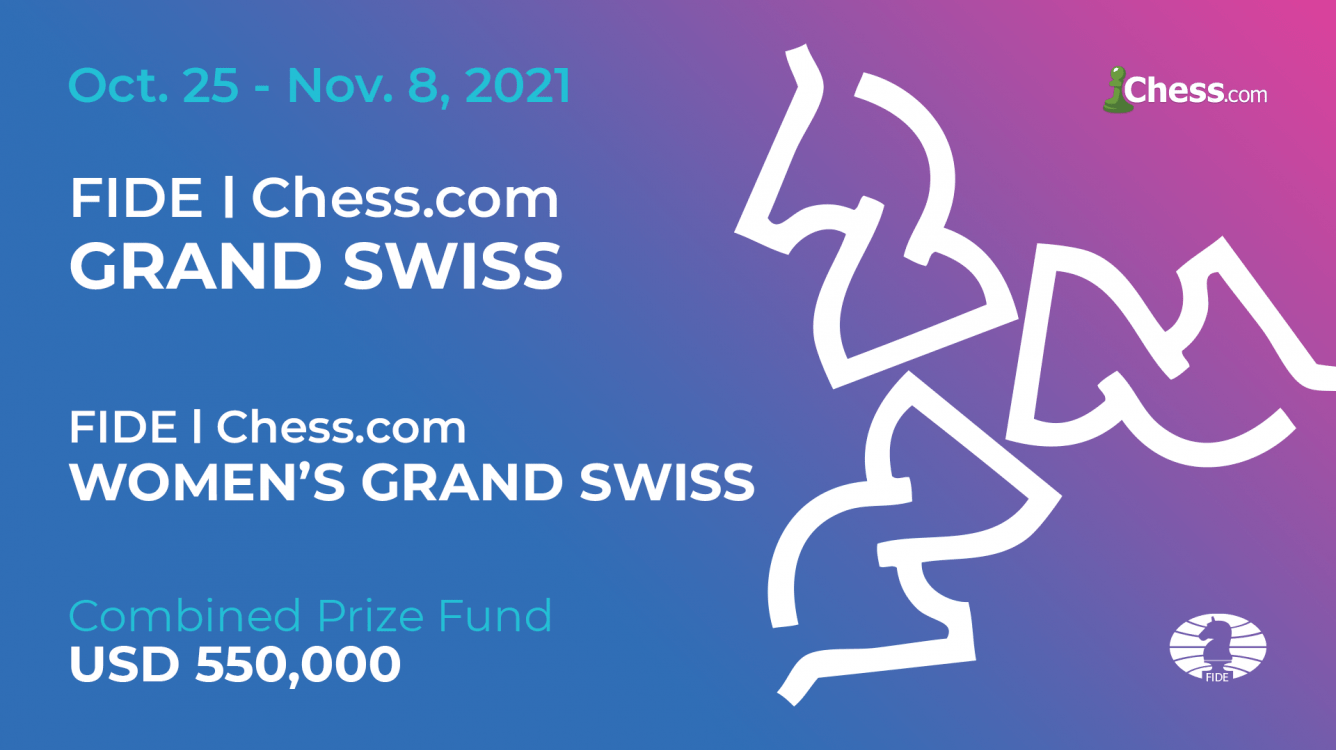 FIDE Chess.com Grand Swiss Returns To Isle Of Man; Women's Tournament Added