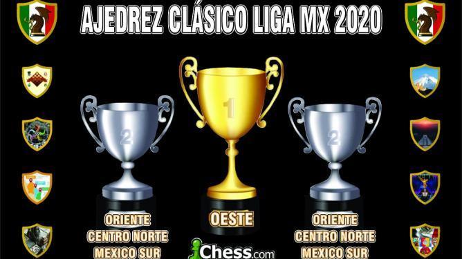 TORNEO DE AJEDREZ CLASICO LIGA MX 2020