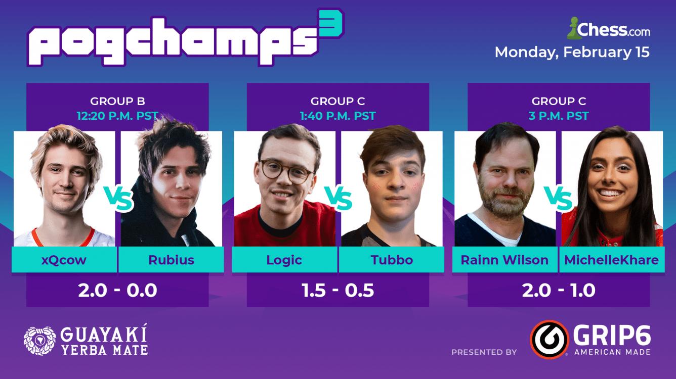 PogChamps 3: Rainn Wilson Wins Despite Two Botez Gambits