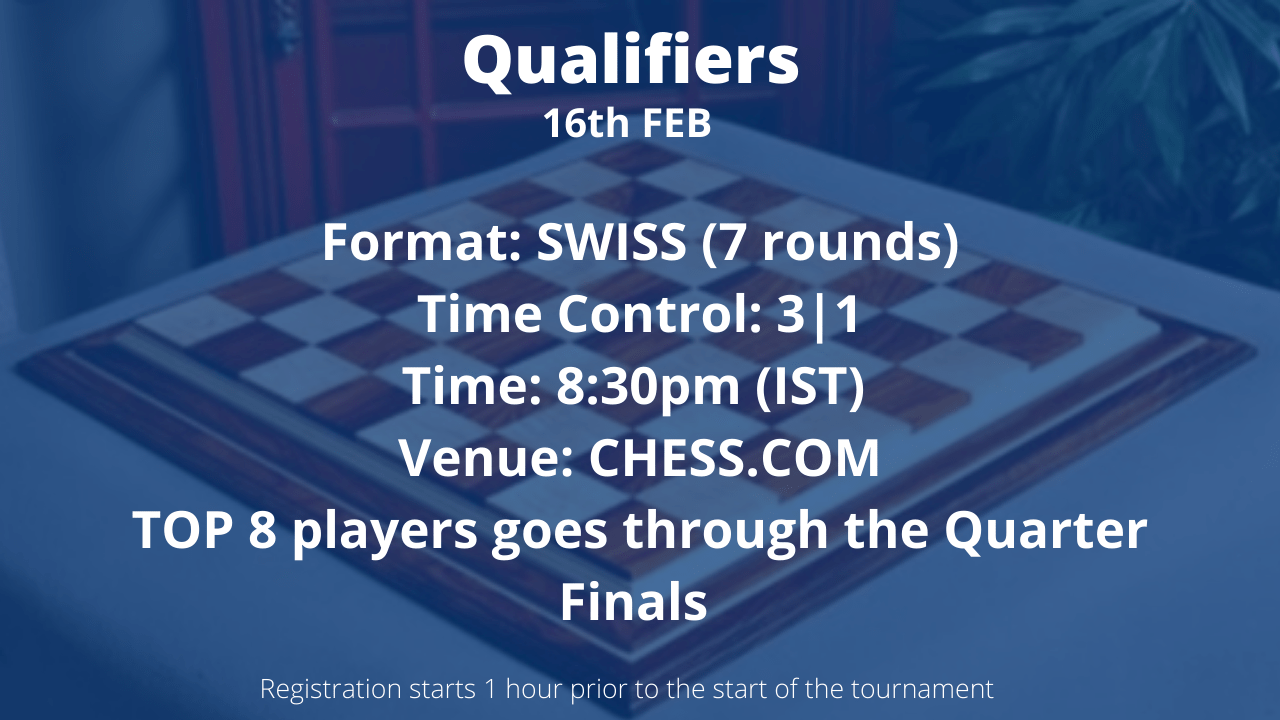 Speedchess tournament Day 1! The Qualifiers