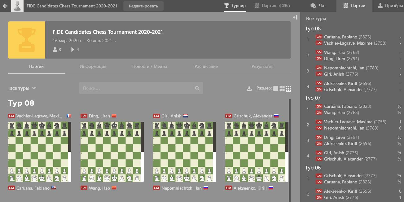 Соревнования на Chess.com - лучшая платформа для наблюдения за Турниром претендентов