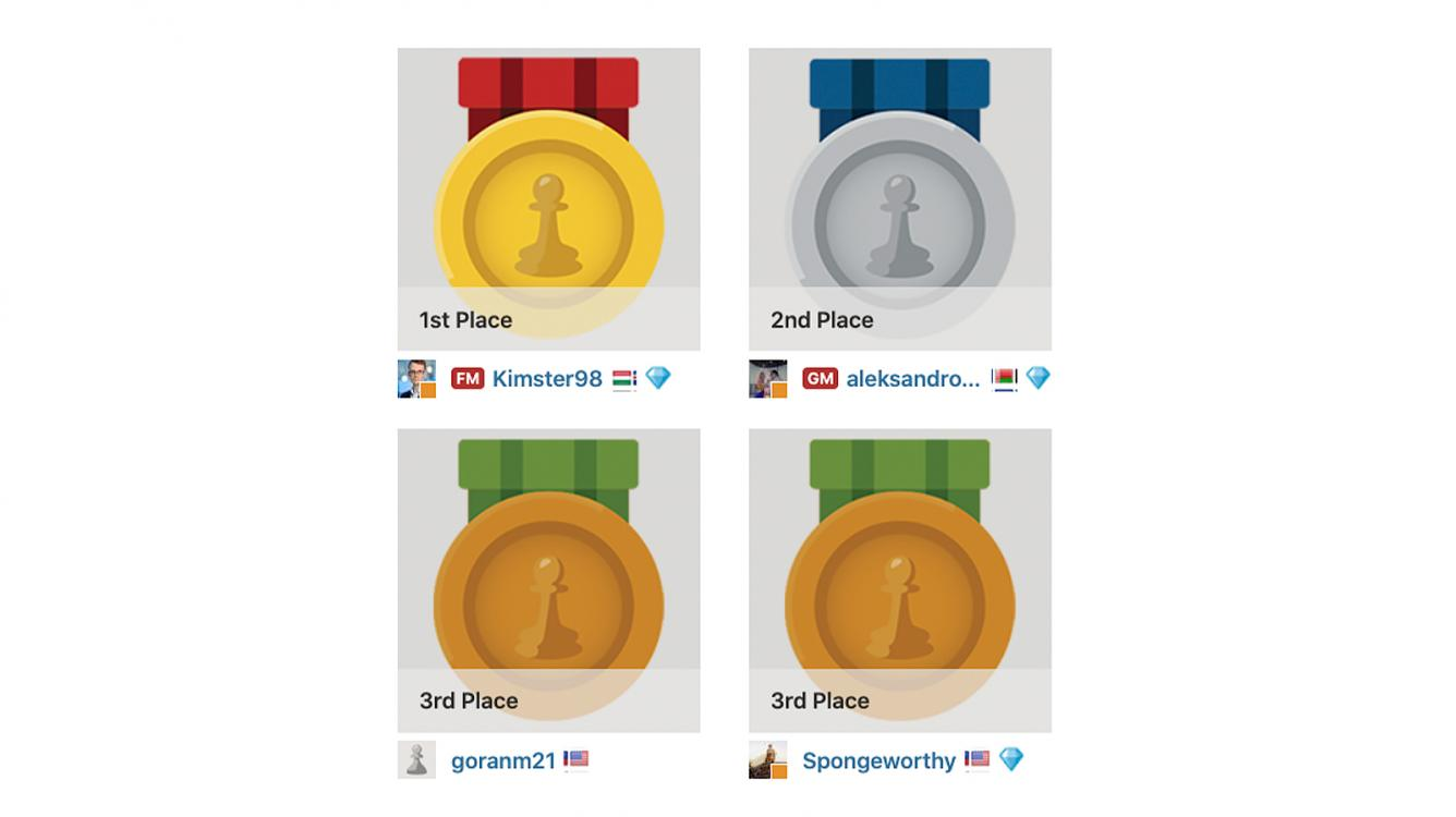 2-Way Tie For 1st Place in Saturday's (4/17) Online Prize Tournament!