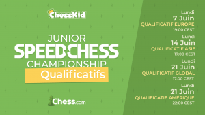 Chess.com annonce l'édition 2021 du Junior Speed Chess Championship