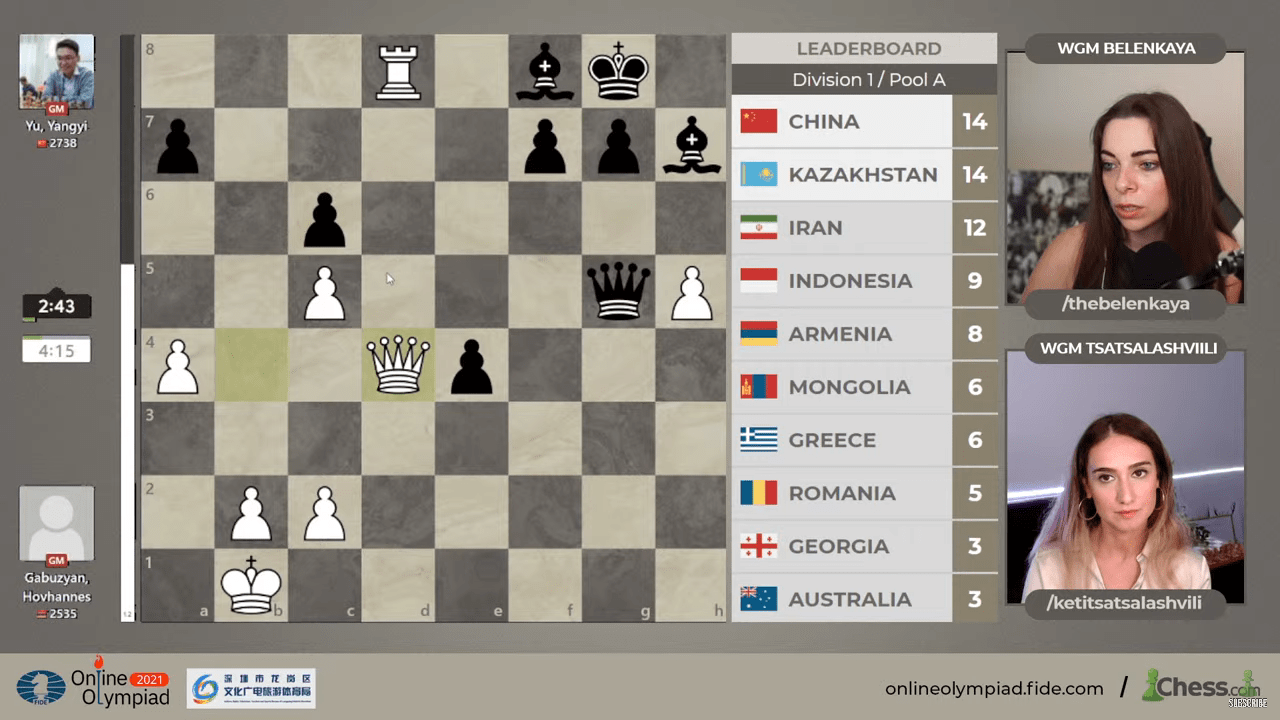 FIDE Online Olympiad Division 1, Day 3: The Dramatic Ending