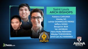 PRO Chess League Quarterfinals: Saint Louis Arch Bishops Dominate