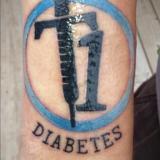 Diabeditor