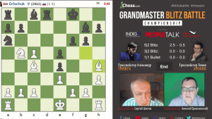 GM Blitz Battle Championship Grischuk vs. Aronian - Russian