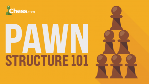 Pawn Structure 101: Maroczy Bind Introduction