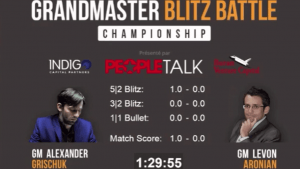 GM Blitz Battle Championships Grischuk contre Aronian: 04-07-16