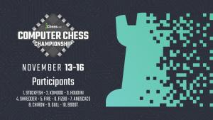 Chess.com Computer Championship: Day 1