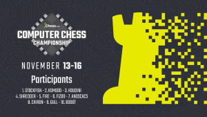 Chess.com Computer Championship: Day 2
