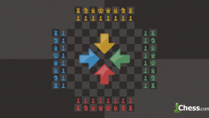 First-Ever 4 Player Chess Team Championship: Commentary by Hammer and Botez